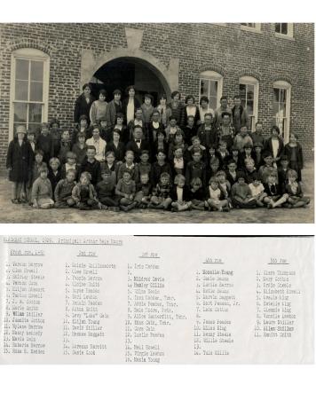 Blackman School 1929