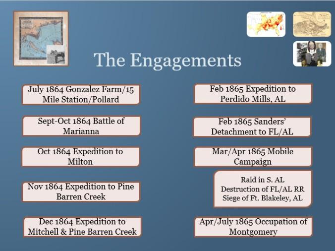 1stFLEngagements
